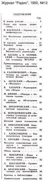 Нажмите на изображение для увеличения.  Название:Zhurnal-Radio-1950-12-Oglavlenie.jpg Просмотров:2 Размер:61.7 Кб ID:229602