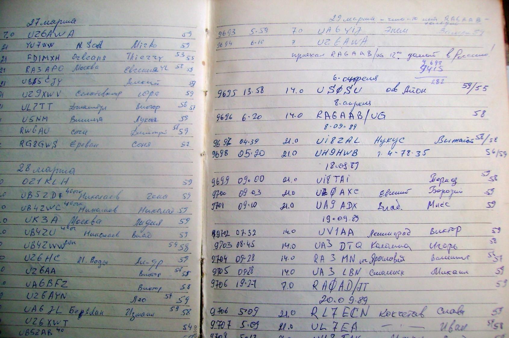 Нажмите на изображение для увеличения.  Название:UA6AH-UG-1989-log-4.jpg Просмотров:1 Размер:981.6 Кб ID:231017