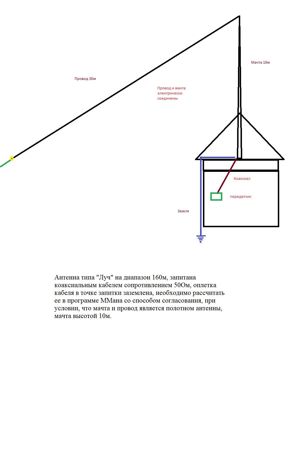 Нажмите на изображение для увеличения.  Название:Луч (вертикал) на 160м.jpg Просмотров:321 Размер:129.0 Кб ID:232325