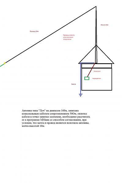 Нажмите на изображение для увеличения.  Название:Луч (вертикал) на 160м.jpg Просмотров:326 Размер:129.0 Кб ID:232325