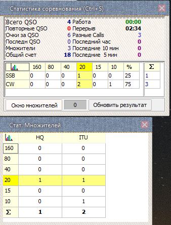 Название: statistic IARU-HF 2019 RC3C.PNG Просмотров: 574  Размер: 109.2 Кб