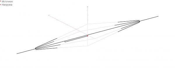 Нажмите на изображение для увеличения.  Название:fishpole_7,1_gamma_by_rw4hfn.jpg Просмотров:3 Размер:69.6 Кб ID:238152