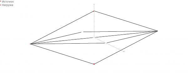 Нажмите на изображение для увеличения.  Название:pyradouble_hor_2m_7.1_by_rw4hfn.jpg Просмотров:0 Размер:74.9 Кб ID:238162