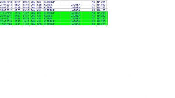 Нажмите на изображение для увеличения.  Название:KL7RRC_p.jpg Просмотров:13 Размер:55.5 Кб ID:239326