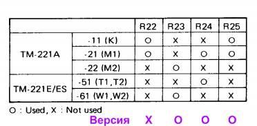Название: r22r25tabXOOO.jpg Просмотров: 24  Размер: 15.1 Кб