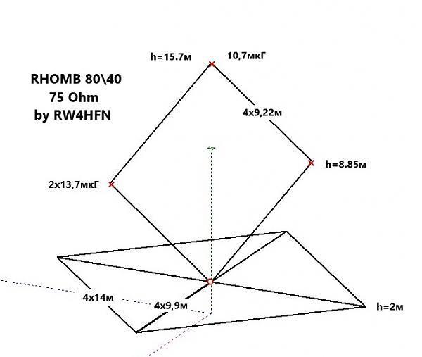 Нажмите на изображение для увеличения.  Название:rhomb_80_40_2m_by_rw4hfn.jpg Просмотров:2 Размер:44.1 Кб ID:242400