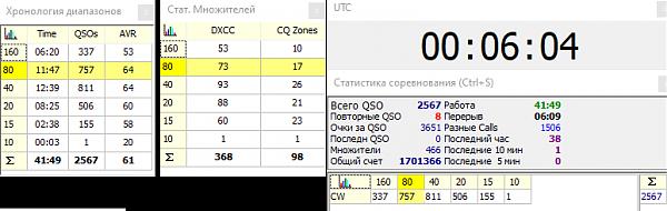 Нажмите на изображение для увеличения.  Название:Scores.png Просмотров:10 Размер:22.0 Кб ID:243369