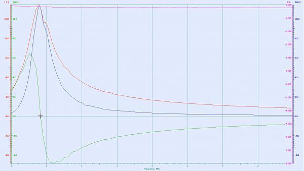 Нажмите на изображение для увеличения.  Название:160m choke Z chart.jpg Просмотров:39 Размер:210.5 Кб ID:243820