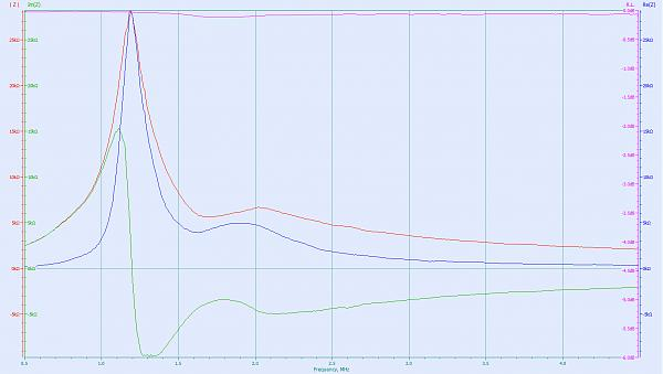 Нажмите на изображение для увеличения.  Название:balun_3_chart.jpg Просмотров:28 Размер:201.7 Кб ID:243824