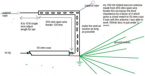 Нажмите на изображение для увеличения.  Название:EI4DQ-160m-vertical.jpg Просмотров:10 Размер:52.6 Кб ID:244012