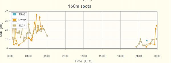 Нажмите на изображение для увеличения.  Название:QIP Shot - Screen 2182.png Просмотров:3 Размер:28.8 Кб ID:244169