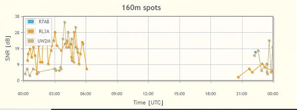 Нажмите на изображение для увеличения.  Название:QIP Shot - Screen 2183.png Просмотров:4 Размер:32.2 Кб ID:244170