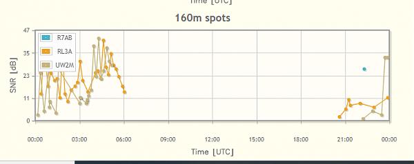 Нажмите на изображение для увеличения.  Название:QIP Shot - Screen 2184.png Просмотров:4 Размер:31.0 Кб ID:244171