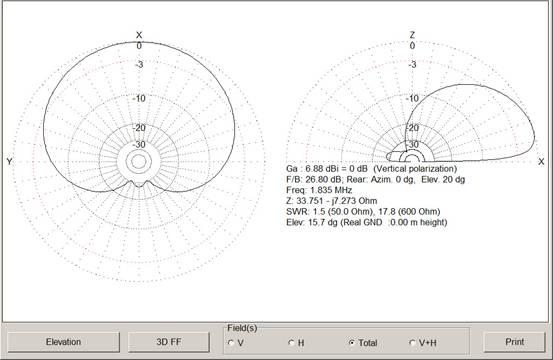 Название: CQWW160CW2007_image007.jpg Просмотров: 403  Размер: 25.4 Кб