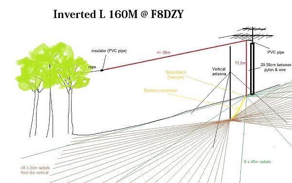 Нажмите на изображение для увеличения.  Название:Inverted L 160M F8DZY.jpg Просмотров:17 Размер:157.3 Кб ID:244324