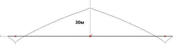 Нажмите на изображение для увеличения.  Название:tube_dipole_30l1.5.jpg Просмотров:4 Размер:19.3 Кб ID:244472