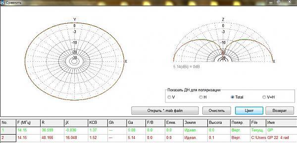 Нажмите на изображение для увеличения.  Название:Идеал. земля.JPG Просмотров:0 Размер:96.4 Кб ID:245217