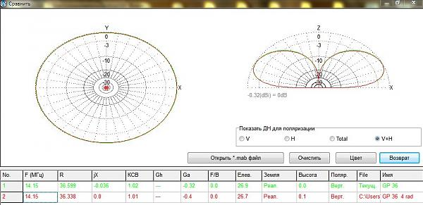 Нажмите на изображение для увеличения.  Название:Радиалы и без.JPG Просмотров:1 Размер:98.0 Кб ID:245231