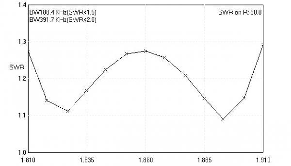 Нажмите на изображение для увеличения.  Название:HW160 SWR.jpg Просмотров:3 Размер:22.7 Кб ID:245401