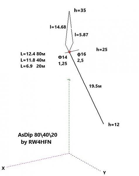 Нажмите на изображение для увеличения.  Название:asdip_80_40_20_by_rw4hfn.jpg Просмотров:2 Размер:25.9 Кб ID:245878