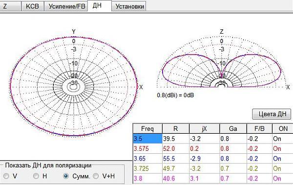 Нажмите на изображение для увеличения.  Название:3.JPG Просмотров:0 Размер:68.5 Кб ID:246000