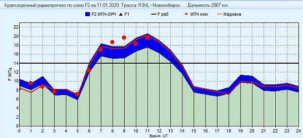 Нажмите на изображение для увеличения.  Название:Новосибирск.jpg Просмотров:2 Размер:90.4 Кб ID:246065