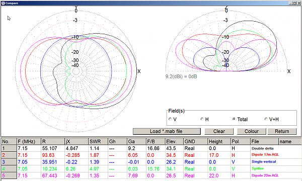 Нажмите на изображение для увеличения.  Название:EX8A 2el 40m 17m compare.png Просмотров:5 Размер:60.6 Кб ID:246085