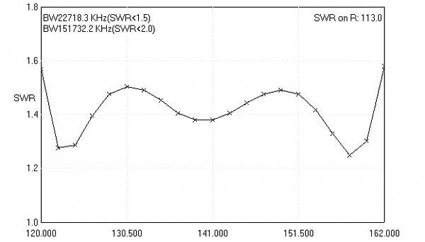 Нажмите на изображение для увеличения.  Название:RZ6FE XS .jpg Просмотров:0 Размер:24.4 Кб ID:246223