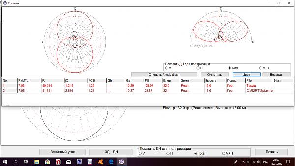 Нажмите на изображение для увеличения.  Название:SpideRevers 40m up15m.png Просмотров:38 Размер:92.6 Кб ID:246225