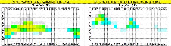 Нажмите на изображение для увеличения.  Название:Screenshot_2020-01-20 VOACAP Online HF Predictions.png Просмотров:14 Размер:14.2 Кб ID:246620