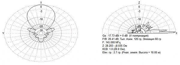 Нажмите на изображение для увеличения.  Название:1.JPG Просмотров:0 Размер:67.1 Кб ID:248365