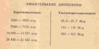 Название: bands 1959.jpg Просмотров: 715  Размер: 17.9 Кб
