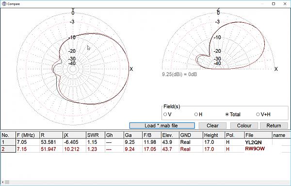 Нажмите на изображение для увеличения.  Название:Compare_delta_RW9OW_YL2QN.png Просмотров:5 Размер:43.3 Кб ID:248551