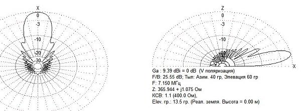 Нажмите на изображение для увеличения.  Название:ДН КНД.JPG Просмотров:0 Размер:61.4 Кб ID:248643