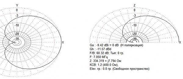 Нажмите на изображение для увеличения.  Название:1 медь.JPG Просмотров:2 Размер:60.8 Кб ID:248780