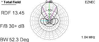 Название: realplot1.jpg Просмотров: 437  Размер: 34.9 Кб