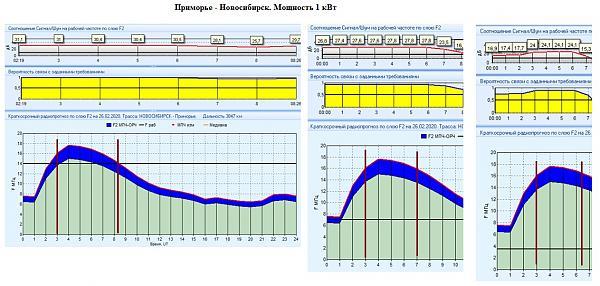 Нажмите на изображение для увеличения.  Название:Приморье-Новосибирск.jpg Просмотров:19 Размер:204.4 Кб ID:249288