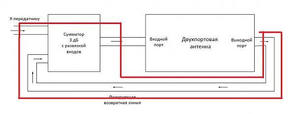 Нажмите на изображение для увеличения.  Название:рекупер_1.jpg Просмотров:0 Размер:52.5 Кб ID:250335