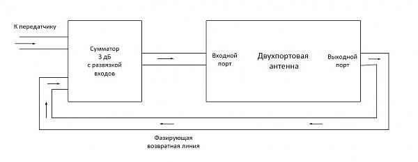 Нажмите на изображение для увеличения.  Название:Функциональная схема.jpg Просмотров:1 Размер:23.3 Кб ID:250520
