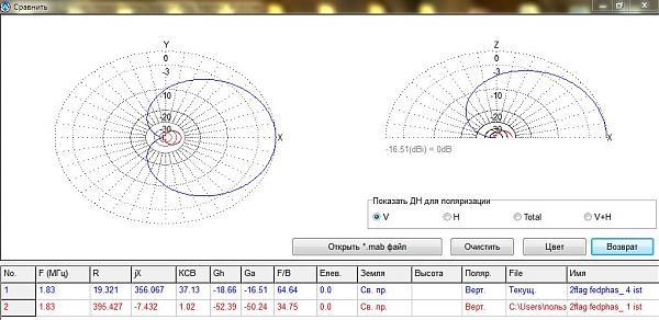 Нажмите на изображение для увеличения.  Название:ФЛАГИ.JPG Просмотров:3 Размер:97.4 Кб ID:250596