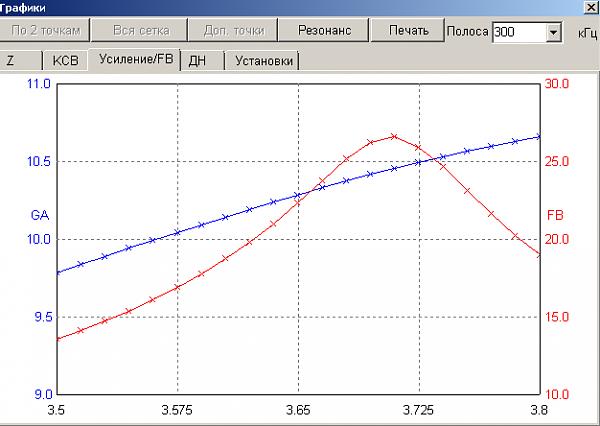 Нажмите на изображение для увеличения.  Название:Усиление подавление.PNG Просмотров:4 Размер:13.0 Кб ID:250884
