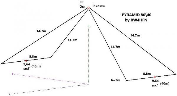 Нажмите на изображение для увеличения.  Название:pyramid_40_80_rw4hfn.jpg Просмотров:16 Размер:44.1 Кб ID:252249