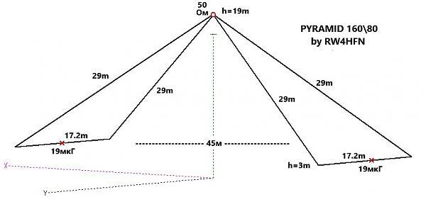 Нажмите на изображение для увеличения.  Название:pyramid_160_80_rw4hfn.jpg Просмотров:6 Размер:40.2 Кб ID:252332
