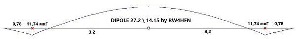 Нажмите на изображение для увеличения.  Название:dipol_27.2_14.15_rw4hfn.jpg Просмотров:3 Размер:21.7 Кб ID:252583