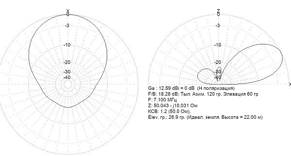 Нажмите на изображение для увеличения.  Название:3el_40m_ud4fd_h30-RM6AA-30.png Просмотров:3 Размер:32.8 Кб ID:252633