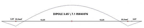Нажмите на изображение для увеличения.  Название:dipol_7,1_3,65_rw4hfn.jpg Просмотров:5 Размер:27.7 Кб ID:252643