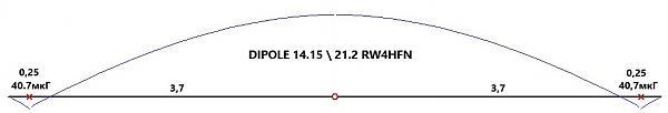 Нажмите на изображение для увеличения.  Название:dipol_14.15_21.2_rw4hfn.jpg Просмотров:1 Размер:21.3 Кб ID:252668