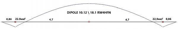 Нажмите на изображение для увеличения.  Название:dipol_10.12_18.1_rw4hfn.jpg Просмотров:3 Размер:20.5 Кб ID:252721