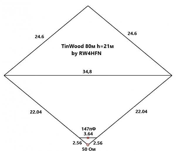 Нажмите на изображение для увеличения.  Название:tinwood_80_rw4hfn.jpg Просмотров:6 Размер:36.6 Кб ID:252999