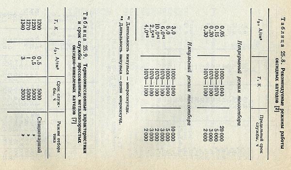 Нажмите на изображение для увеличения.  Название:срок службы катода09 2009   Схема Функциональная078.jpg Просмотров:143 Размер:564.0 Кб ID:25334